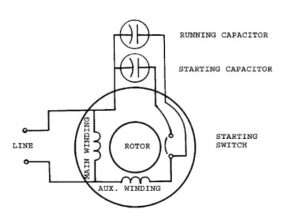 identifying start run windings on single phase motors rh fidetec com Electric Motor Single Phase Wiring Single Phase Motor Connections
